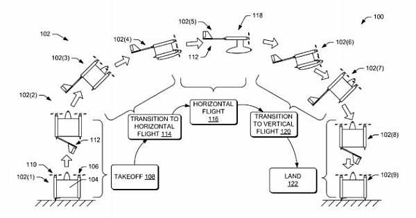 Amazon patent for folding wing drones