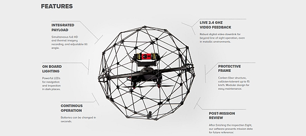 From the Big Drone Show: the Flyability Elios collision-tolerant drone.